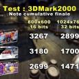 La compétition dans le monde des cartes accélératrices 3D est très féroce. Année après année, les fabricants créent des puces […]